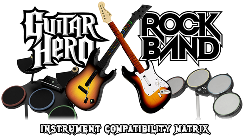 Compatibilidad instrumentos Guitar Hero y Rock Band